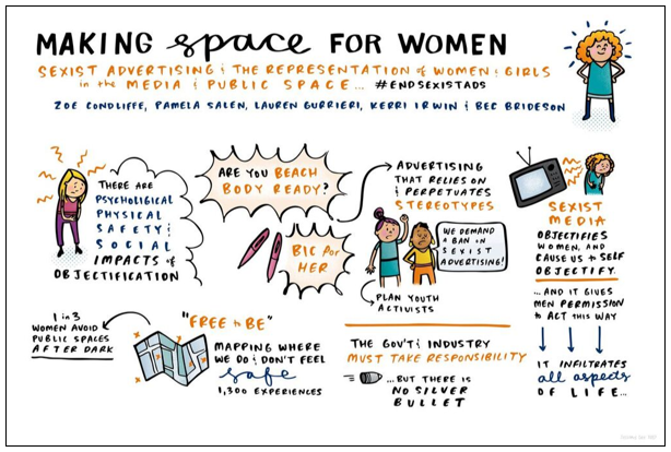 Making Space for Women 5 December 2017 proceedings